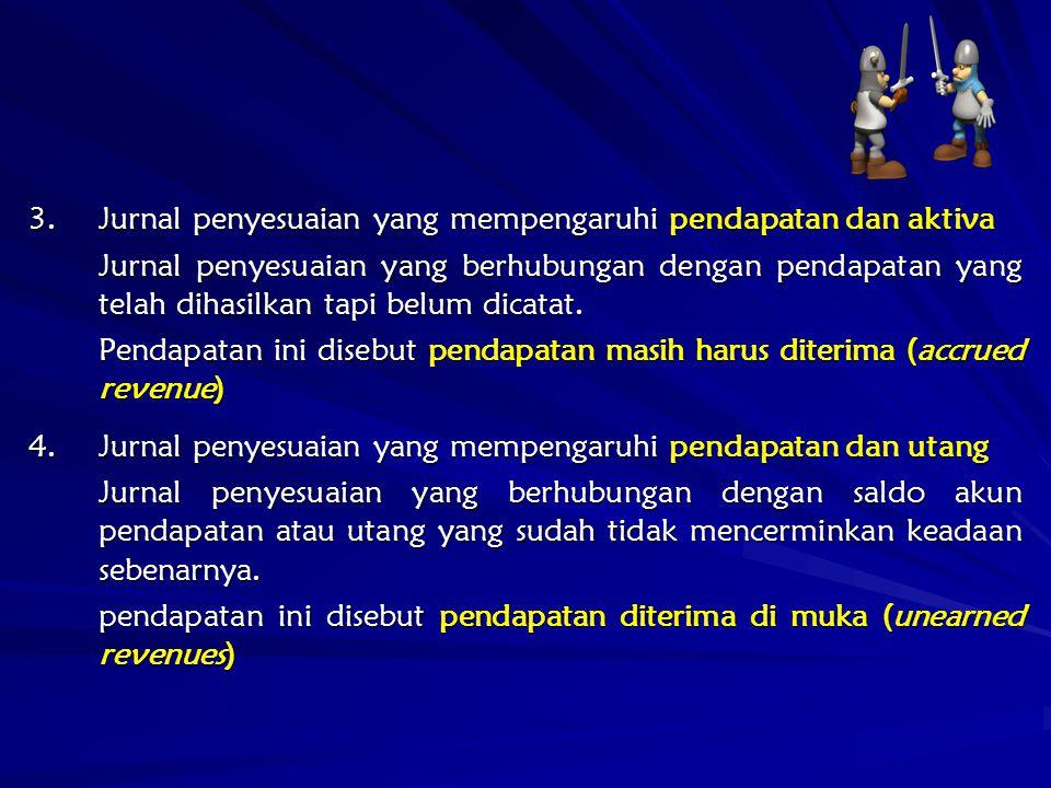 3.Jurnal penyesuaian yang mempengaruhi pendapatan dan aktiva Jurnal penyesuaian yang berhubungan dengan pendapatan yang telah dihasilkan tapi belum dicatat.