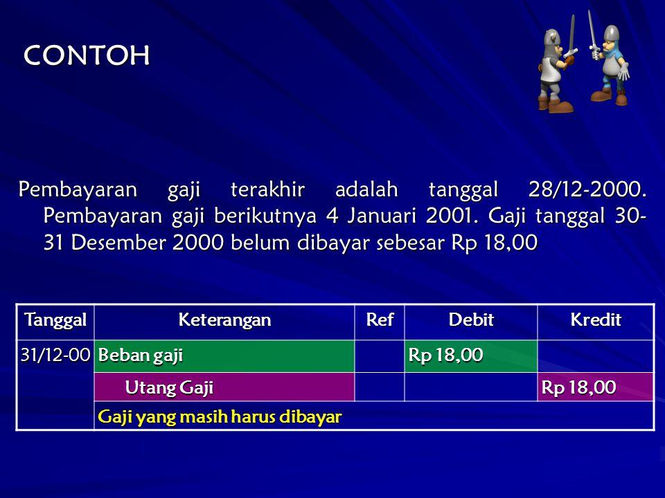 CONTOH Pembayaran gaji terakhir adalah tanggal 28/12-2000. Pembayaran gaji berikutnya 4 Januari 2001. Gaji tanggal 30- 31 Desember 2000 belum dibayar