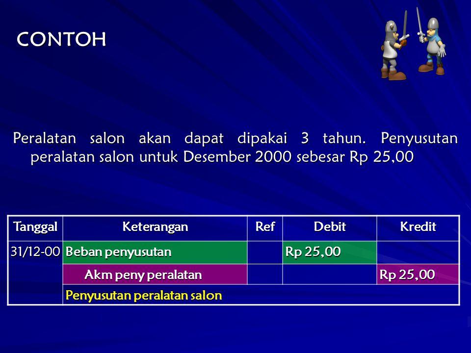 CONTOH Peralatan salon akan dapat dipakai 3 tahun. Penyusutan peralatan salon untuk Desember 2000 sebesar Rp 25,00 TanggalKeteranganRefDebitKredit 31/