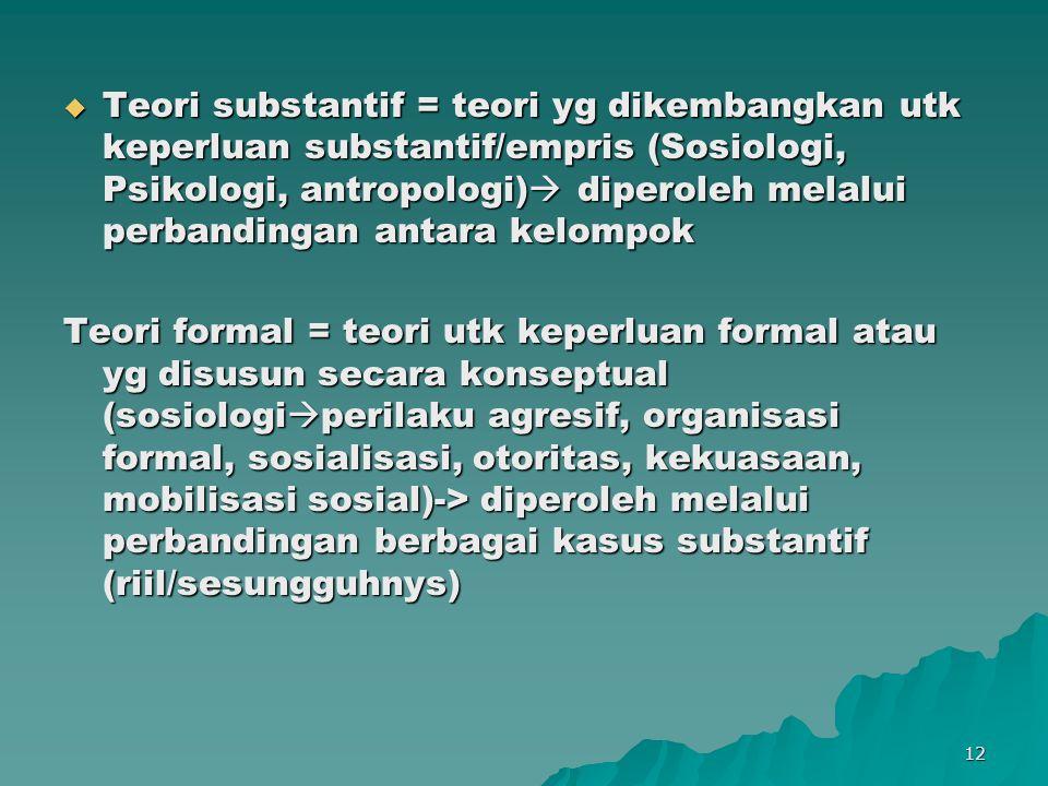 12  Teori substantif = teori yg dikembangkan utk keperluan substantif/empris (Sosiologi, Psikologi, antropologi)  diperoleh melalui perbandingan ant