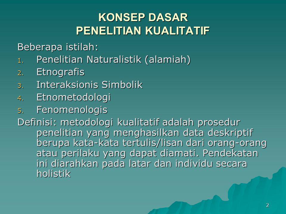 2 KONSEP DASAR PENELITIAN KUALITATIF Beberapa istilah: 1. Penelitian Naturalistik (alamiah) 2. Etnografis 3. Interaksionis Simbolik 4. Etnometodologi