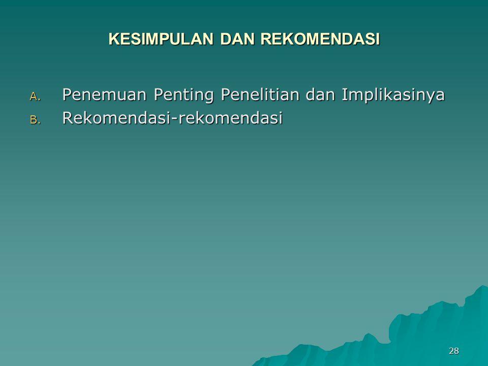 28 KESIMPULAN DAN REKOMENDASI A. Penemuan Penting Penelitian dan Implikasinya B. Rekomendasi-rekomendasi