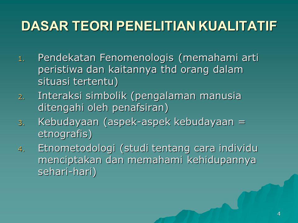 4 DASAR TEORI PENELITIAN KUALITATIF 1. Pendekatan Fenomenologis (memahami arti peristiwa dan kaitannya thd orang dalam situasi tertentu) 2. Interaksi