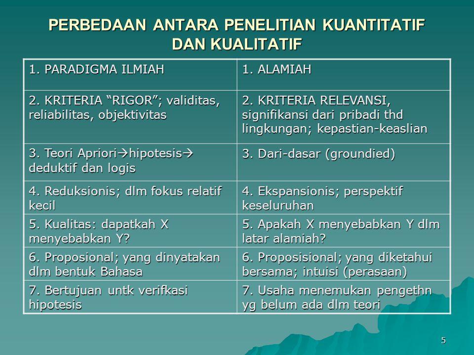 """5 PERBEDAAN ANTARA PENELITIAN KUANTITATIF DAN KUALITATIF 1. PARADIGMA ILMIAH 1. ALAMIAH 2. KRITERIA """"RIGOR""""; validitas, reliabilitas, objektivitas 2."""