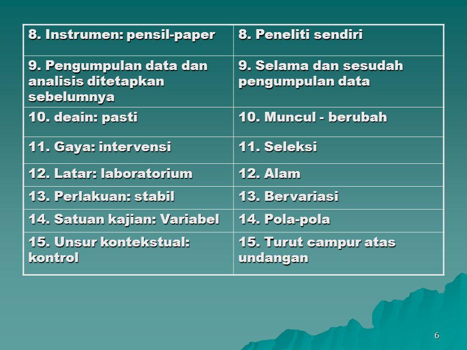 6 8. Instrumen: pensil-paper 8. Peneliti sendiri 9. Pengumpulan data dan analisis ditetapkan sebelumnya 9. Selama dan sesudah pengumpulan data 10. dea