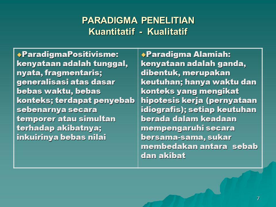 7 PARADIGMA PENELITIAN Kuantitatif - Kualitatif  ParadigmaPositivisme: kenyataan adalah tunggal, nyata, fragmentaris; generalisasi atas dasar bebas w