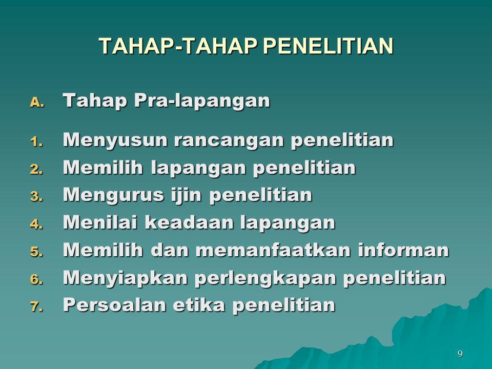 9 TAHAP-TAHAP PENELITIAN A. Tahap Pra-lapangan 1. Menyusun rancangan penelitian 2. Memilih lapangan penelitian 3. Mengurus ijin penelitian 4. Menilai
