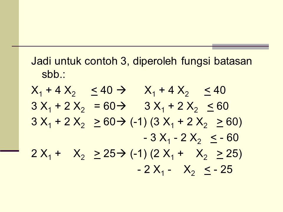 Jadi untuk contoh 3, diperoleh fungsi batasan sbb.: X 1 + 4 X 2 < 40  X 1 + 4 X 2 < 40 3 X 1 + 2 X 2 = 60  3 X 1 + 2 X 2 < 60 3 X 1 + 2 X 2 > 60  (-1) (3 X 1 + 2 X 2 > 60) - 3 X 1 - 2 X 2 < - 60 2 X 1 + X 2 > 25  (-1) (2 X 1 + X 2 > 25) - 2 X 1 - X 2 < - 25
