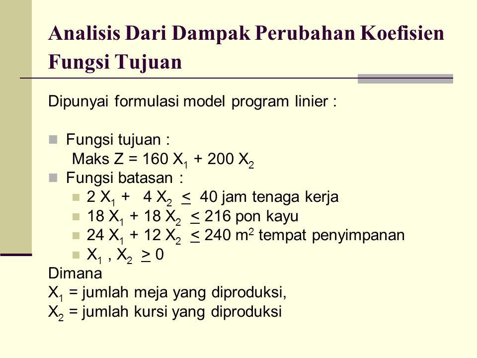 Analisis Dari Dampak Perubahan Koefisien Fungsi Tujuan Dipunyai formulasi model program linier : Fungsi tujuan : Maks Z = 160 X 1 + 200 X 2 Fungsi bat