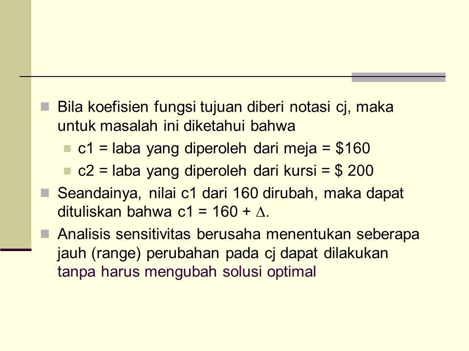 Bila koefisien fungsi tujuan diberi notasi cj, maka untuk masalah ini diketahui bahwa c1 = laba yang diperoleh dari meja = $160 c2 = laba yang diperoleh dari kursi = $ 200 Seandainya, nilai c1 dari 160 dirubah, maka dapat dituliskan bahwa c1 = 160 + ∆.