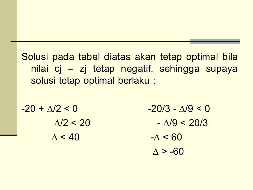 Solusi pada tabel diatas akan tetap optimal bila nilai cj – zj tetap negatif, sehingga supaya solusi tetap optimal berlaku : -20 + ∆/2 < 0 -20/3 - ∆/9