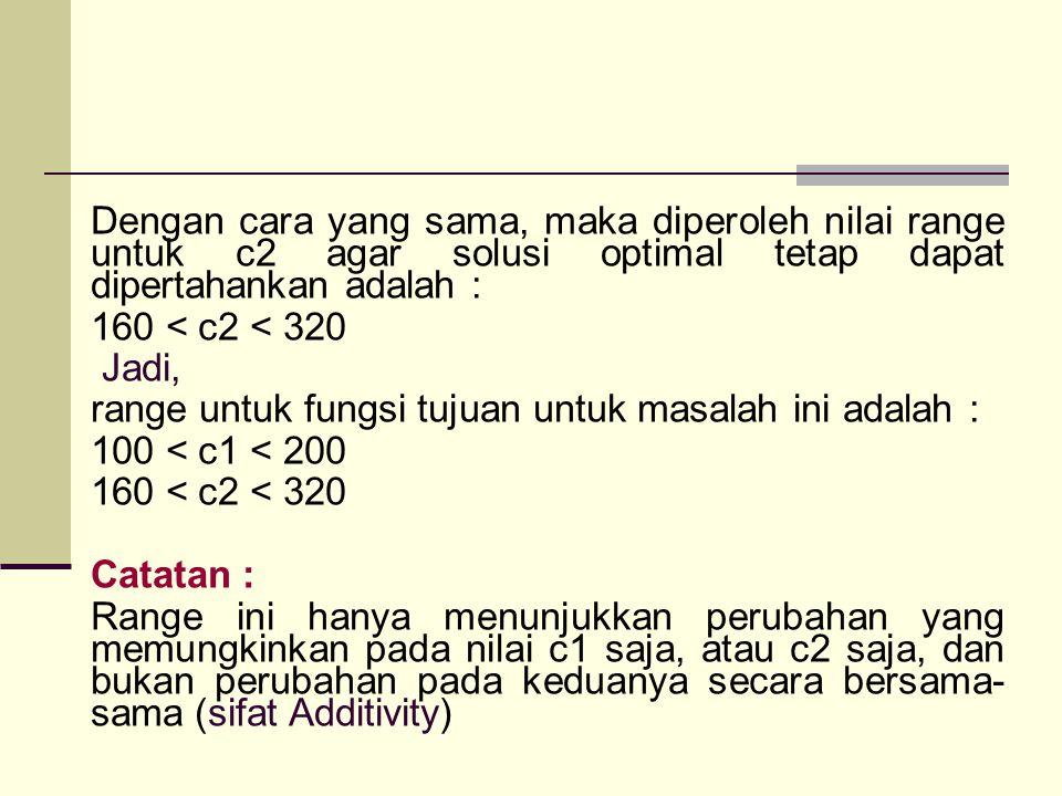 Dengan cara yang sama, maka diperoleh nilai range untuk c2 agar solusi optimal tetap dapat dipertahankan adalah : 160 < c2 < 320 Jadi, range untuk fungsi tujuan untuk masalah ini adalah : 100 < c1 < 200 160 < c2 < 320 Catatan : Range ini hanya menunjukkan perubahan yang memungkinkan pada nilai c1 saja, atau c2 saja, dan bukan perubahan pada keduanya secara bersama- sama (sifat Additivity)