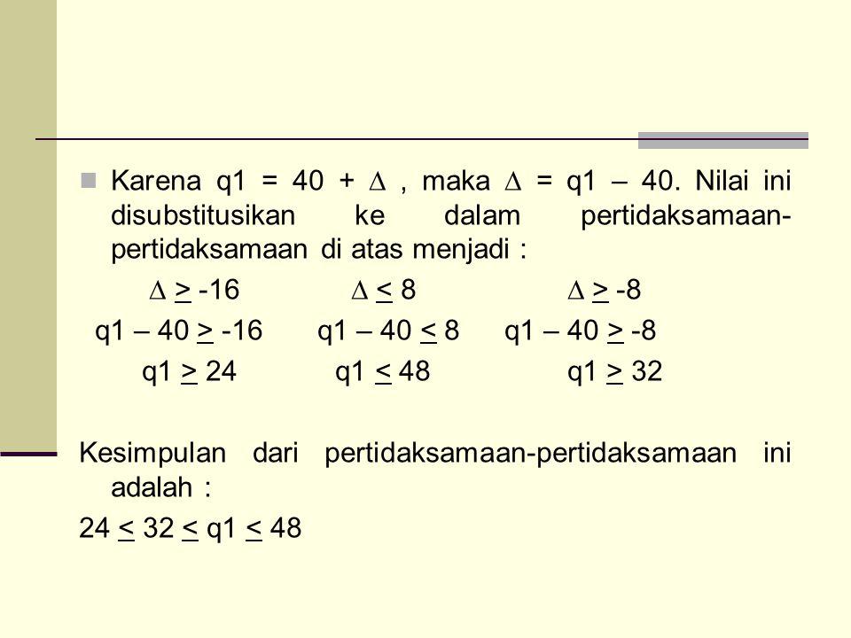 Karena q1 = 40 + ∆, maka ∆ = q1 – 40. Nilai ini disubstitusikan ke dalam pertidaksamaan- pertidaksamaan di atas menjadi : ∆ > -16 ∆ -8 q1 – 40 > -16 q