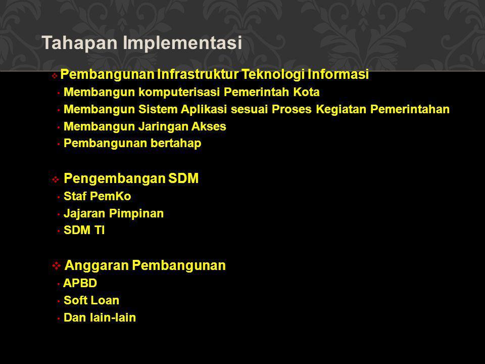 Tahapan Implementasi  Pembangunan Infrastruktur Teknologi Informasi Membangun komputerisasi Pemerintah Kota Membangun Sistem Aplikasi sesuai Proses K
