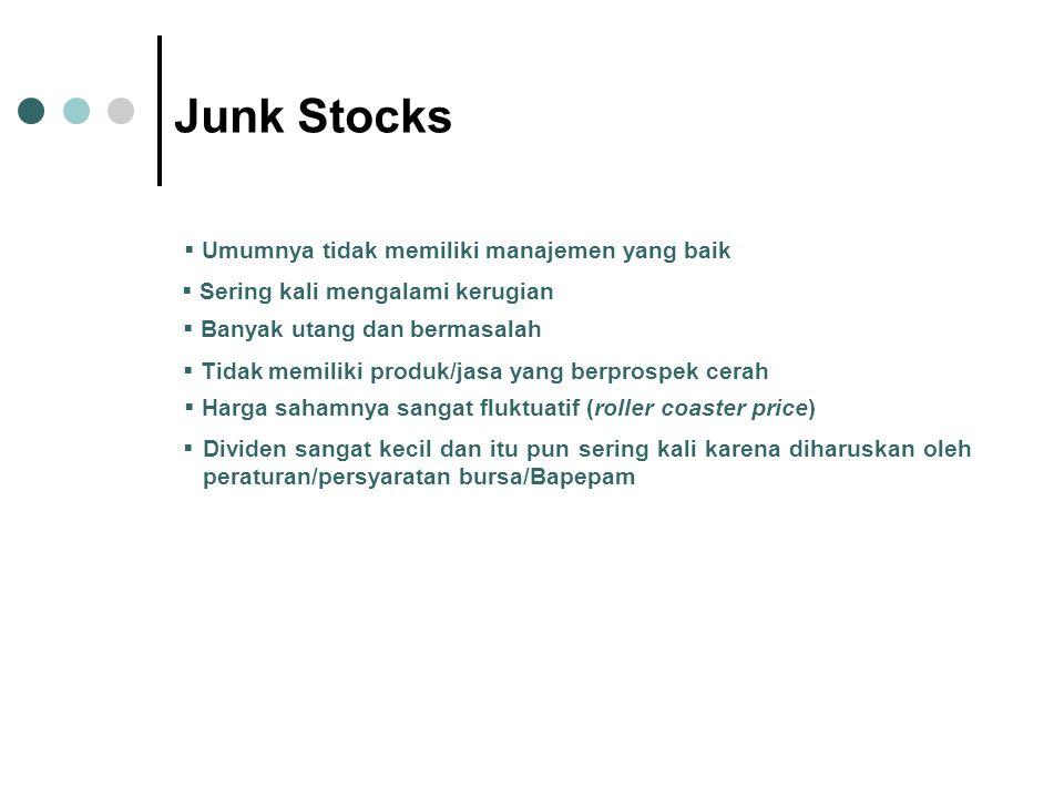 Junk Stocks  Sering kali mengalami kerugian  Umumnya tidak memiliki manajemen yang baik  Banyak utang dan bermasalah  Tidak memiliki produk/jasa y