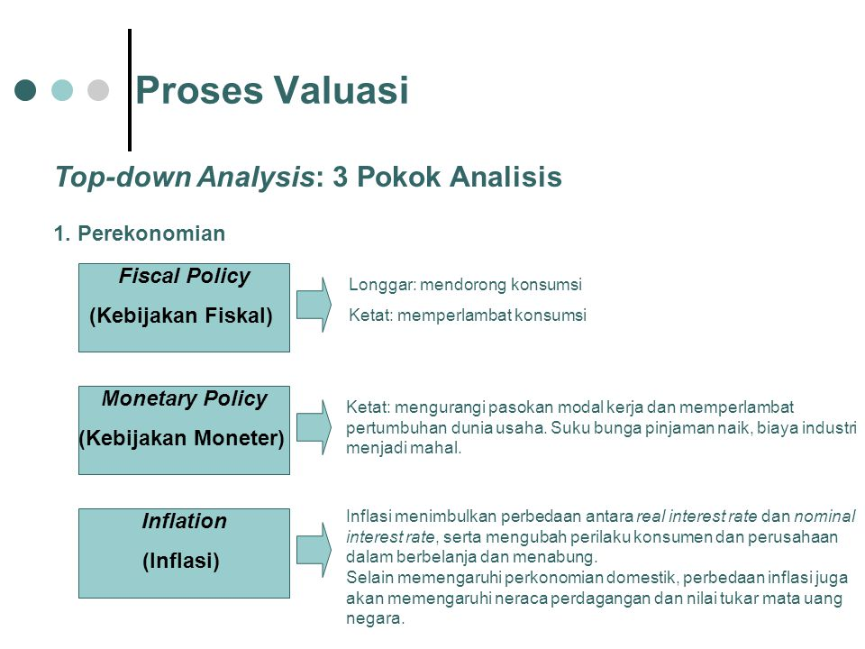 Proses Valuasi Top-down Analysis: 3 Pokok Analisis 1. Perekonomian Fiscal Policy (Kebijakan Fiskal) Monetary Policy (Kebijakan Moneter) Inflation (Inf