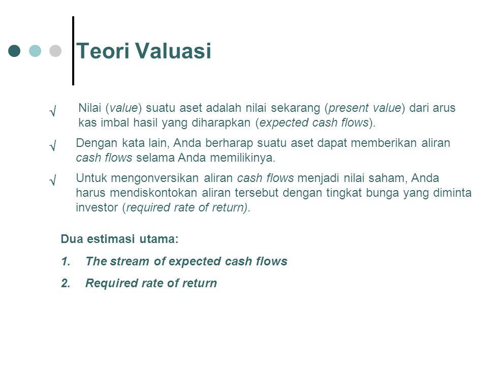 Teori Valuasi Nilai (value) suatu aset adalah nilai sekarang (present value) dari arus kas imbal hasil yang diharapkan (expected cash flows). Dengan k
