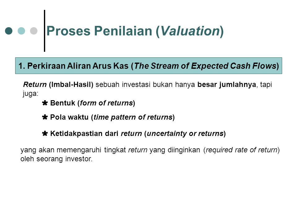 Proses Penilaian (Valuation) 1. Perkiraan Aliran Arus Kas (The Stream of Expected Cash Flows) Return (Imbal-Hasil) sebuah investasi bukan hanya besar