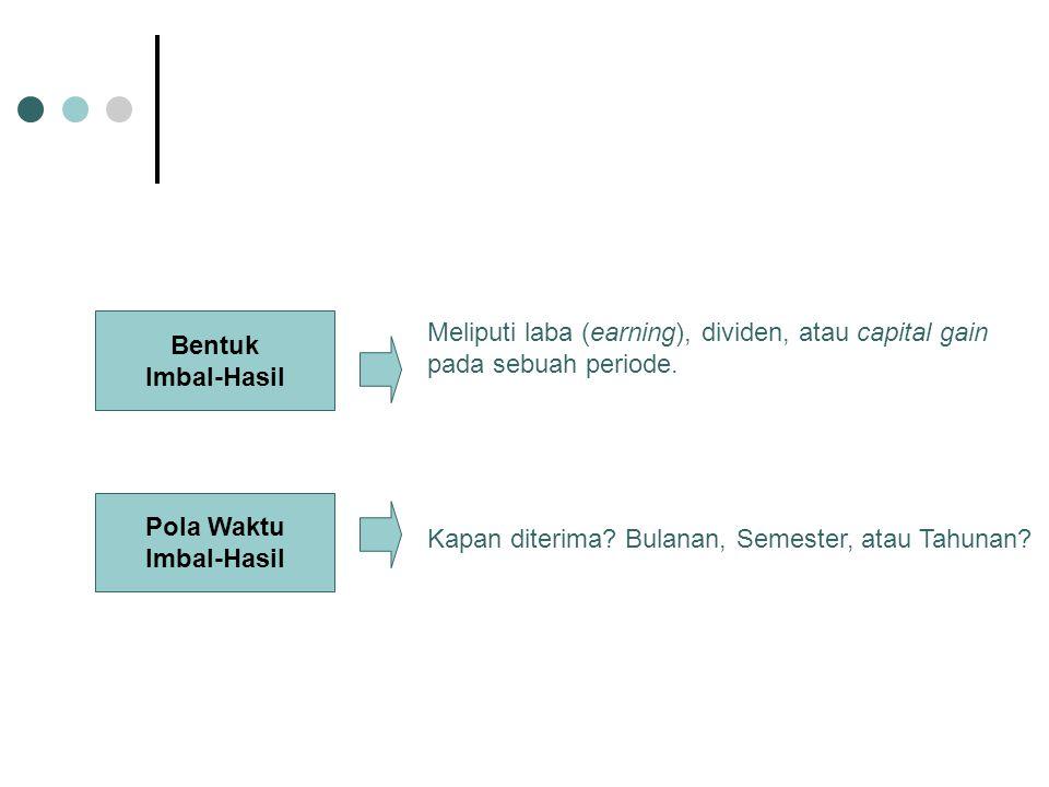 Bentuk Imbal-Hasil Pola Waktu Imbal-Hasil Meliputi laba (earning), dividen, atau capital gain pada sebuah periode. Kapan diterima? Bulanan, Semester,