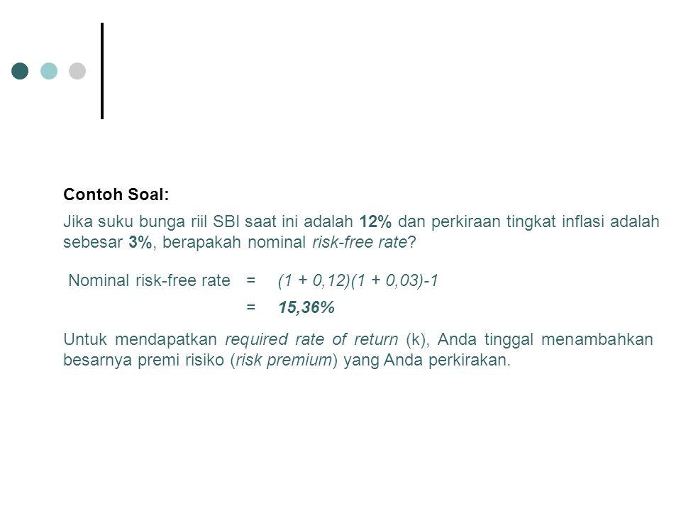 Contoh Soal: Jika suku bunga riil SBI saat ini adalah 12% dan perkiraan tingkat inflasi adalah sebesar 3%, berapakah nominal risk-free rate? Nominal r