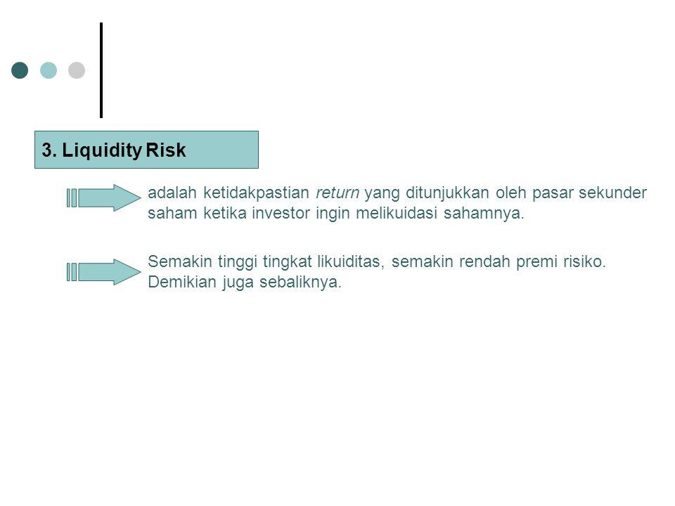 3. Liquidity Risk adalah ketidakpastian return yang ditunjukkan oleh pasar sekunder saham ketika investor ingin melikuidasi sahamnya. Semakin tinggi t