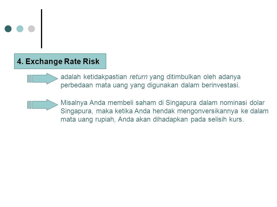 4. Exchange Rate Risk adalah ketidakpastian return yang ditimbulkan oleh adanya perbedaan mata uang yang digunakan dalam berinvestasi. Misalnya Anda m