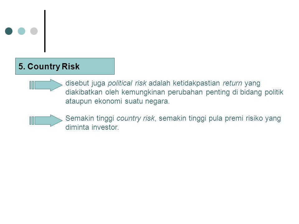 5. Country Risk disebut juga political risk adalah ketidakpastian return yang diakibatkan oleh kemungkinan perubahan penting di bidang politik ataupun