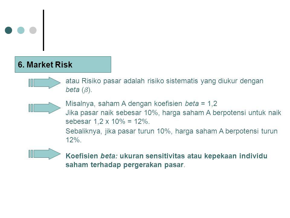 6. Market Risk atau Risiko pasar adalah risiko sistematis yang diukur dengan beta (  ). Misalnya, saham A dengan koefisien beta = 1,2 Jika pasar naik