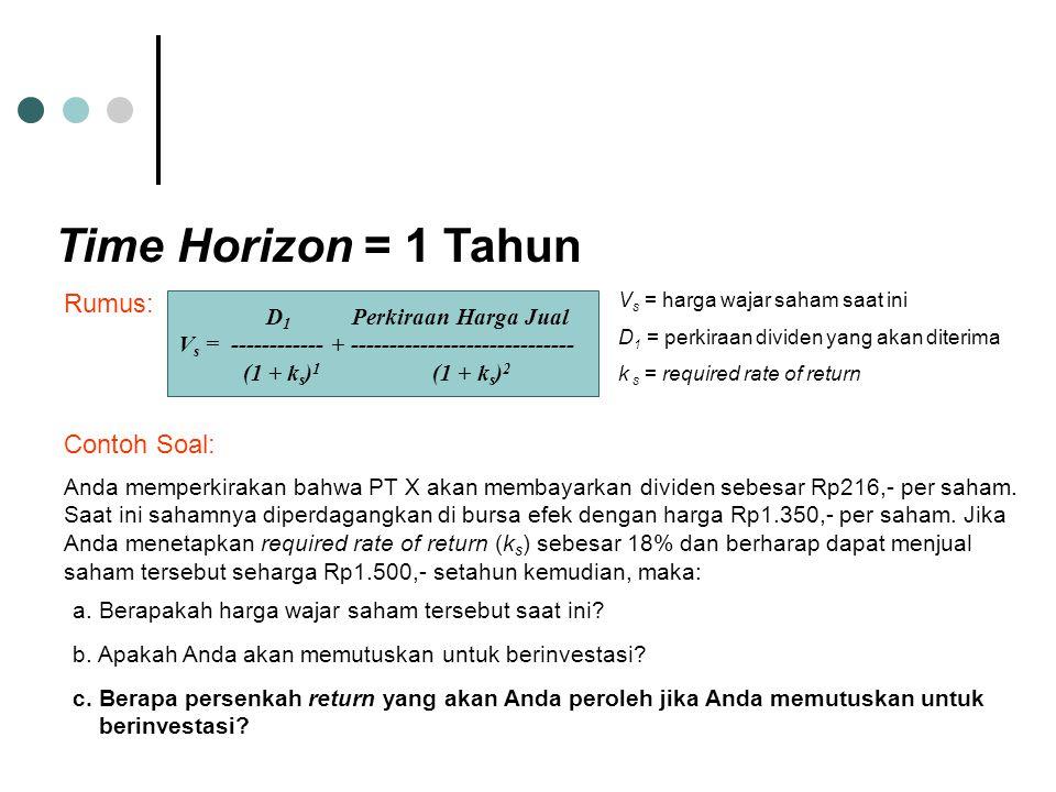 Time Horizon = 1 Tahun D 1 Perkiraan Harga Jual V s = ------------ + ----------------------------- (1 + k s ) 1 (1 + k s ) 2 Rumus: V s = harga wajar