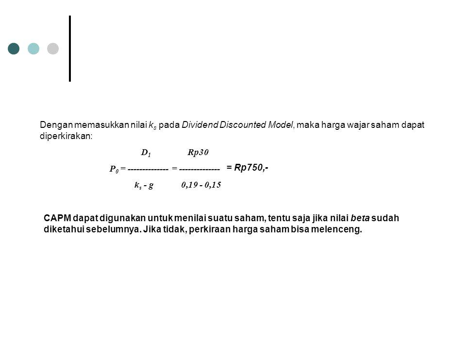 Dengan memasukkan nilai k s pada Dividend Discounted Model, maka harga wajar saham dapat diperkirakan: D 1 P 0 = -------------- k s - g Rp30 = -------