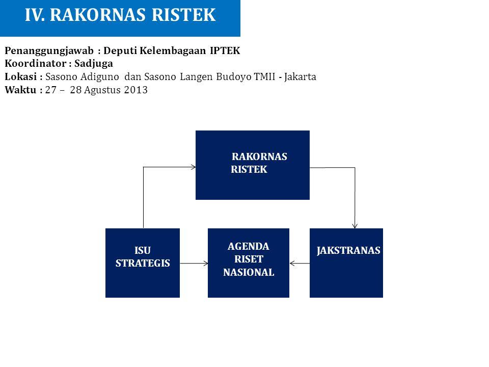 Penanggungjawab : Deputi Kelembagaan IPTEK Koordinator : Sadjuga Lokasi : Sasono Adiguno dan Sasono Langen Budoyo TMII - Jakarta Waktu : 27 – 28 Agust
