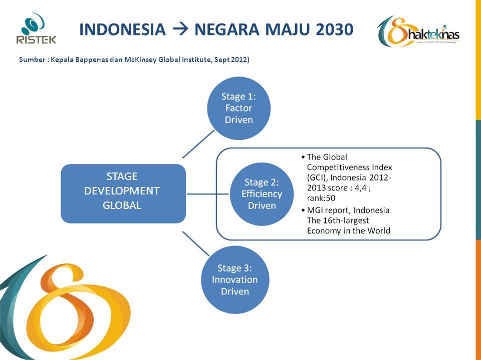 WORKSHOP & SEMINAR 3.1 ICON & INTERNASIONAL 3.2 HOT TOPICS Penanggungjawab : Deputi Jaringan IPTEK Koordinator : Nada D Marsudi Lokasi : PP IPTEK, TMII Jakarta Waktu : 29 – 30 Agustus 2013 1.APEC 2.Roket 3.UAV 4.Satelit 1.Technopreneurship 2.Mobil Listrik 3.Energi terbarukan 4.Kesehatan & Obat 5.Kebencanaan 6. Implementasi Alih Teknologi Manfaat & Kendala yang dihadapi 7.Deklarasi Asosiasi Science Center Indonesia 8.BIG WORKSHOP DAN SEMINAR III.
