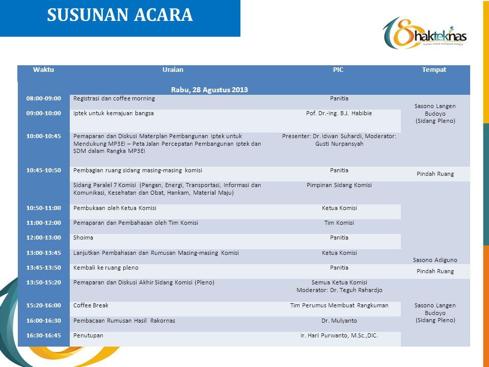 RAKORNAS JAKSTRANA S SUSUNAN ACARA Rabu, 28 Agustus 2013 08:00-09:00Registrasi dan coffee morningPanitia Sasono Langen Budoyo (Sidang Pleno) 09:00-10: