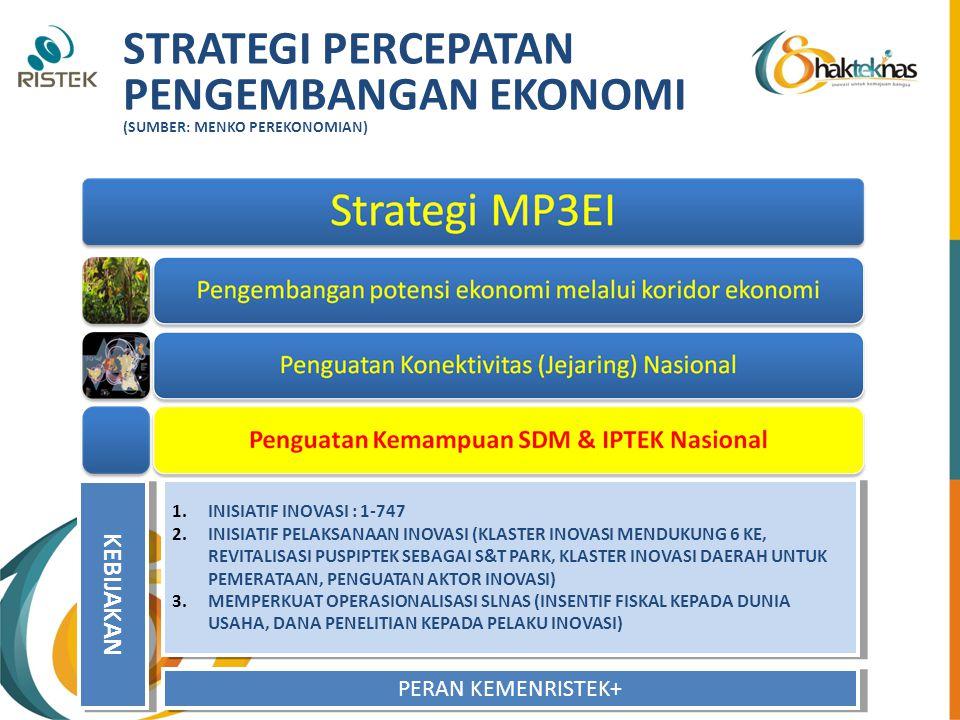 Penguatan kemampuan SDM dan IPTEK Nasional Inovasi untuk Kemajuan Bangsa SDM kreatif, inovatif dan berintegritas SDM kreatif, inovatif dan berintegritas Produktivitas Nasional dan daya saing Produktivitas Nasional dan daya saing Ketahanan Nasional Ketahanan Nasional