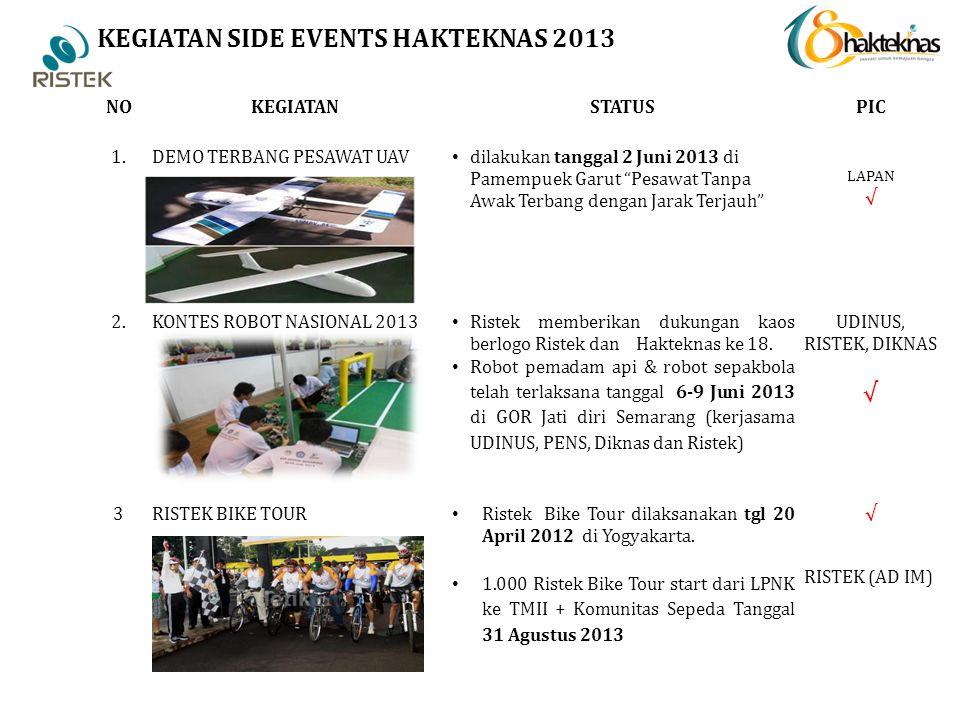 """NOKEGIATANSTATUSPIC 1. DEMO TERBANG PESAWAT UAV dilakukan tanggal 2 Juni 2013 di Pamempuek Garut """"Pesawat Tanpa Awak Terbang dengan Jarak Terjauh"""" LAP"""