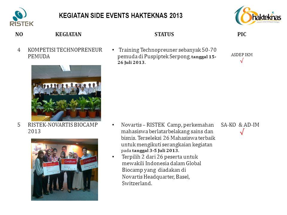 NOKEGIATANSTATUSPIC 4KOMPETISI TECHNOPRENEUR PEMUDA Training Technopreuner sebanyak 50-70 pemuda di Puspiptek Serpong, tanggal 15- 26 Juli 2013. ASDEP