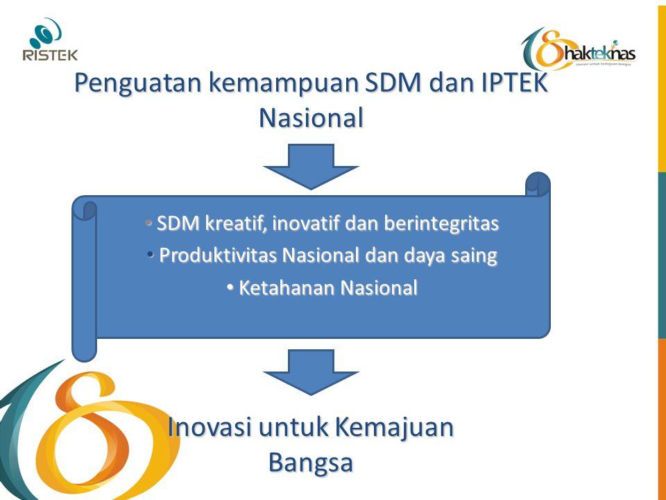 Penguatan kemampuan SDM dan IPTEK Nasional Inovasi untuk Kemajuan Bangsa SDM kreatif, inovatif dan berintegritas SDM kreatif, inovatif dan berintegrit