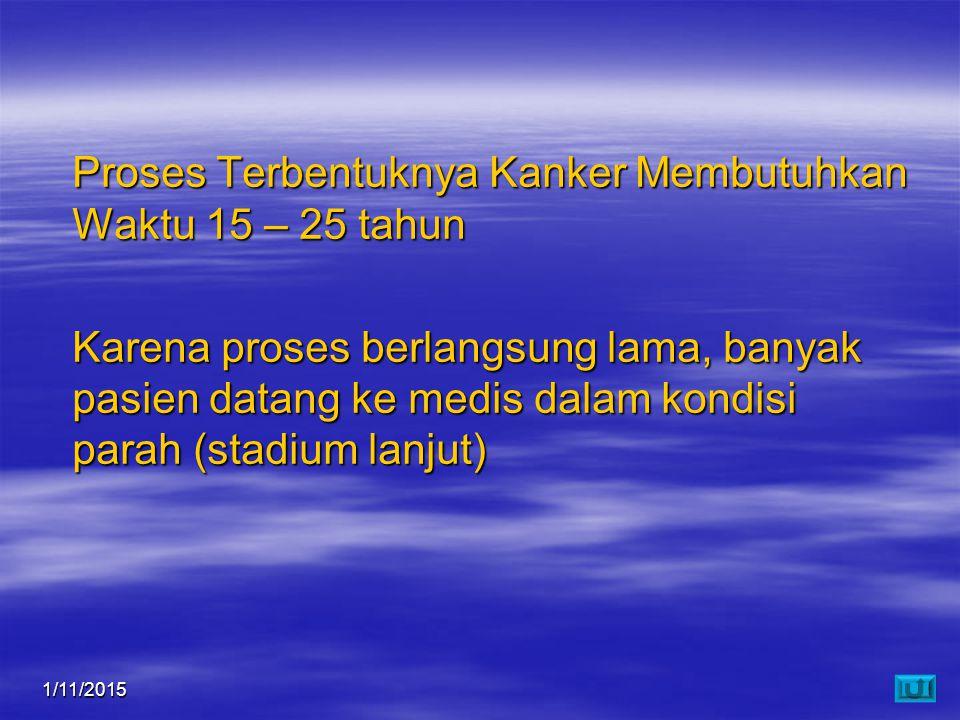 1/11/201528 Adanya Benjolan di Sekitar Payudara