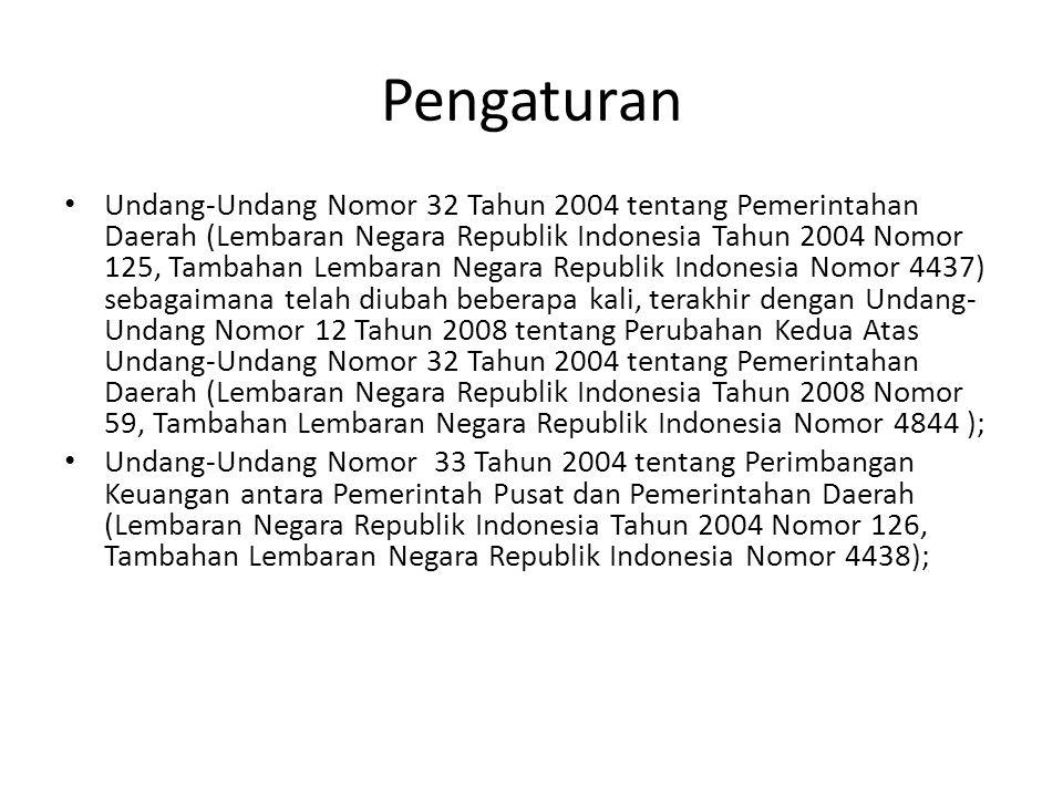 Pengaturan Undang-Undang Nomor 32 Tahun 2004 tentang Pemerintahan Daerah (Lembaran Negara Republik Indonesia Tahun 2004 Nomor 125, Tambahan Lembaran N