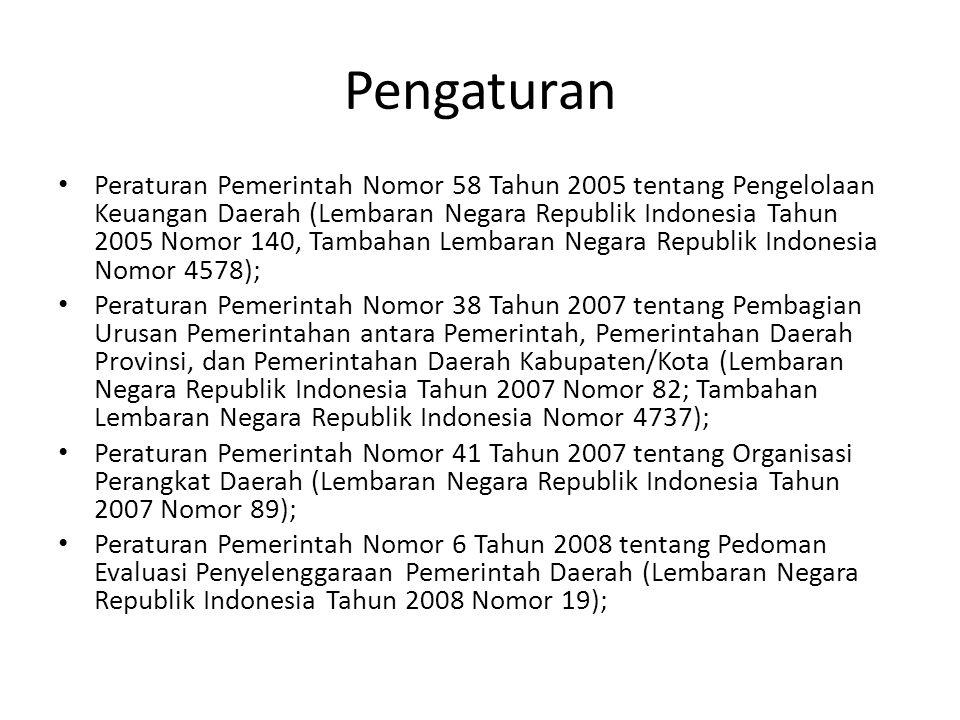 Pengaturan Peraturan Pemerintah Nomor 58 Tahun 2005 tentang Pengelolaan Keuangan Daerah (Lembaran Negara Republik Indonesia Tahun 2005 Nomor 140, Tamb