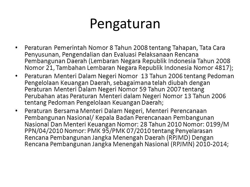 Pengaturan Peraturan Pemerintah Nomor 8 Tahun 2008 tentang Tahapan, Tata Cara Penyusunan, Pengendalian dan Evaluasi Pelaksanaan Rencana Pembangunan Da