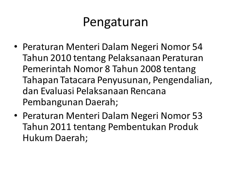Pengaturan Peraturan Menteri Dalam Negeri Nomor 54 Tahun 2010 tentang Pelaksanaan Peraturan Pemerintah Nomor 8 Tahun 2008 tentang Tahapan Tatacara Pen