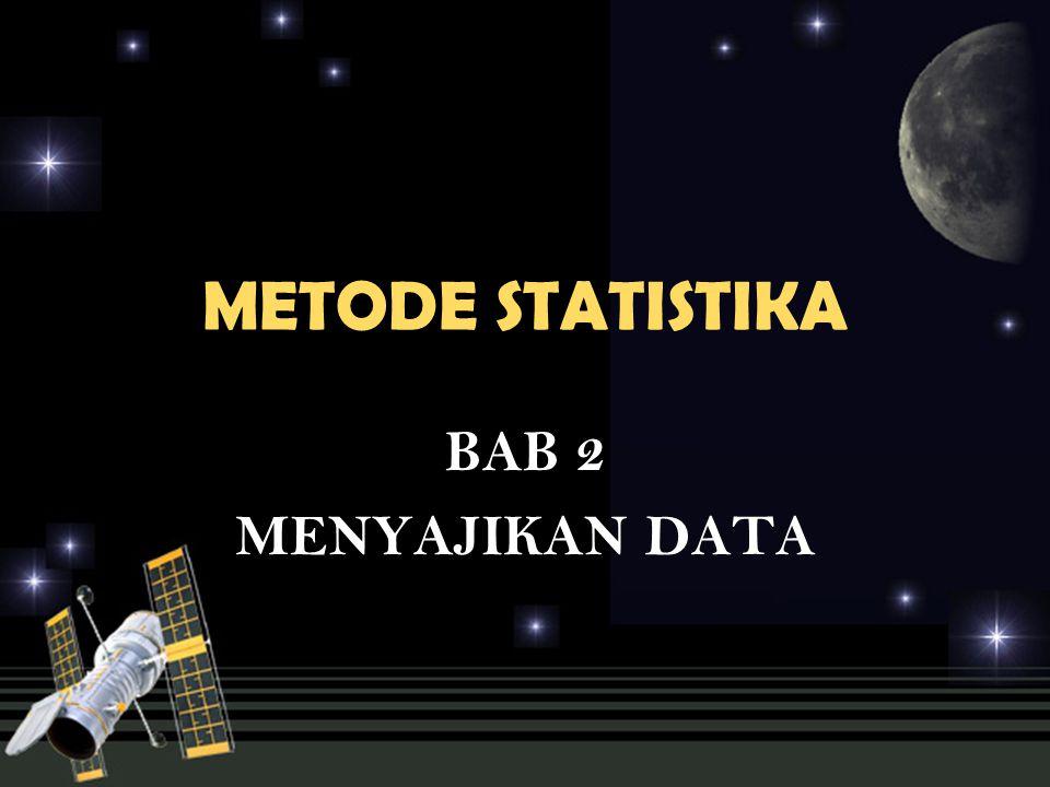 DEFINISI DATA