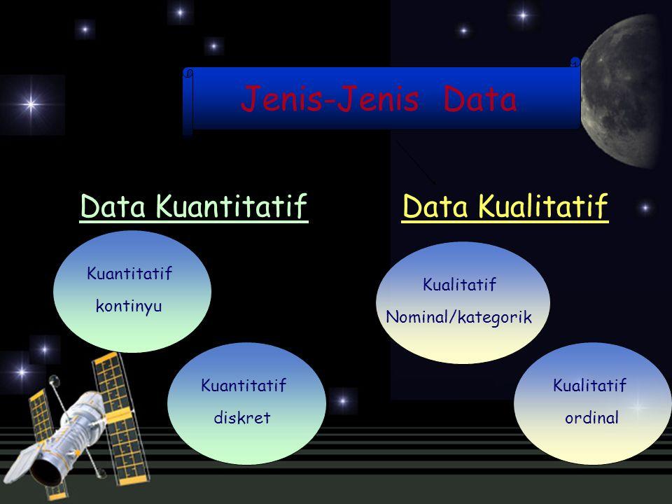 JENIS DATA Data dapat dikelompokkan dalam kategori sebagai berikut: –Data Kategorik (contoh: jenis kelamin, warna yang dapat diwakili oleh angka) –Data Ordinal (ada urutan, diwakili oleh angka, tiap angka memiliki nilai yang berbeda satu sama lain, angka berupa bilangan bulat) –Data Interval (memiliki urutan, dalam kisaran tertentu, dapat berupa kontinum) –Data rasio (bilangan kontinum dari -∞ s/d +∞