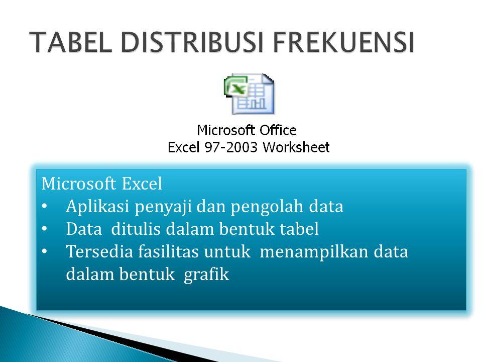 Microsoft Excel Aplikasi penyaji dan pengolah data Data ditulis dalam bentuk tabel Tersedia fasilitas untuk menampilkan data dalam bentuk grafik Micro
