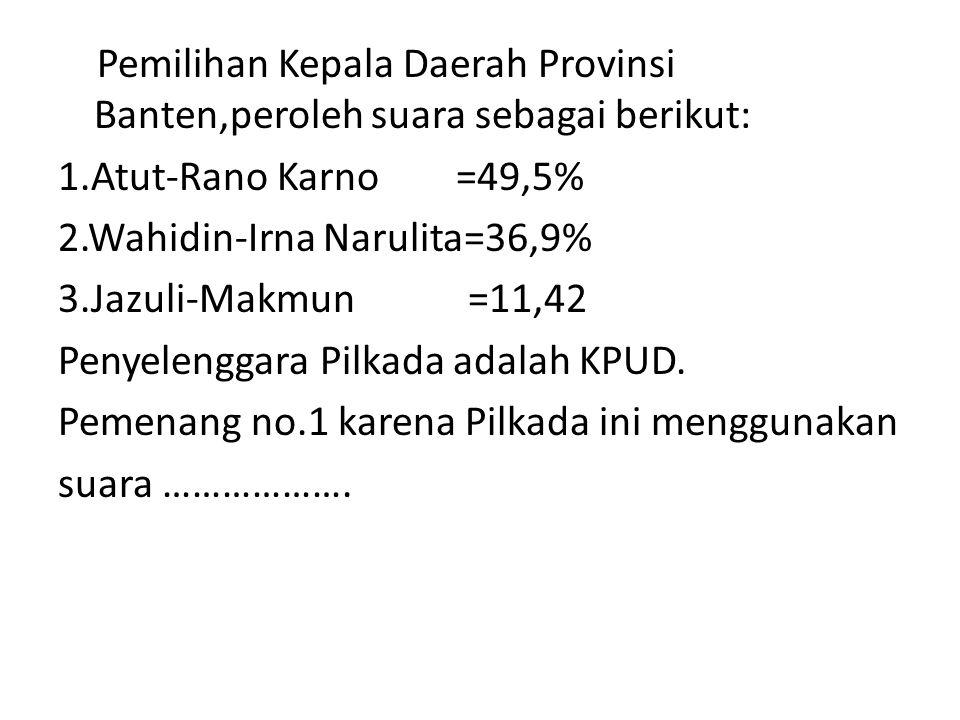 Pemilihan Kepala Daerah Provinsi Banten,peroleh suara sebagai berikut: 1.Atut-Rano Karno =49,5% 2.Wahidin-Irna Narulita=36,9% 3.Jazuli-Makmun =11,42 P