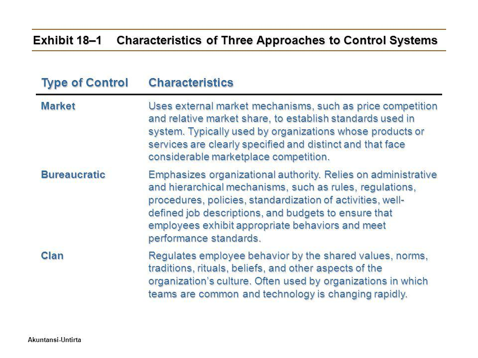 Akuntansi-Untirta Exhibit 18–1Characteristics of Three Approaches to Control Systems Type of Control Characteristics Market Uses external market mecha