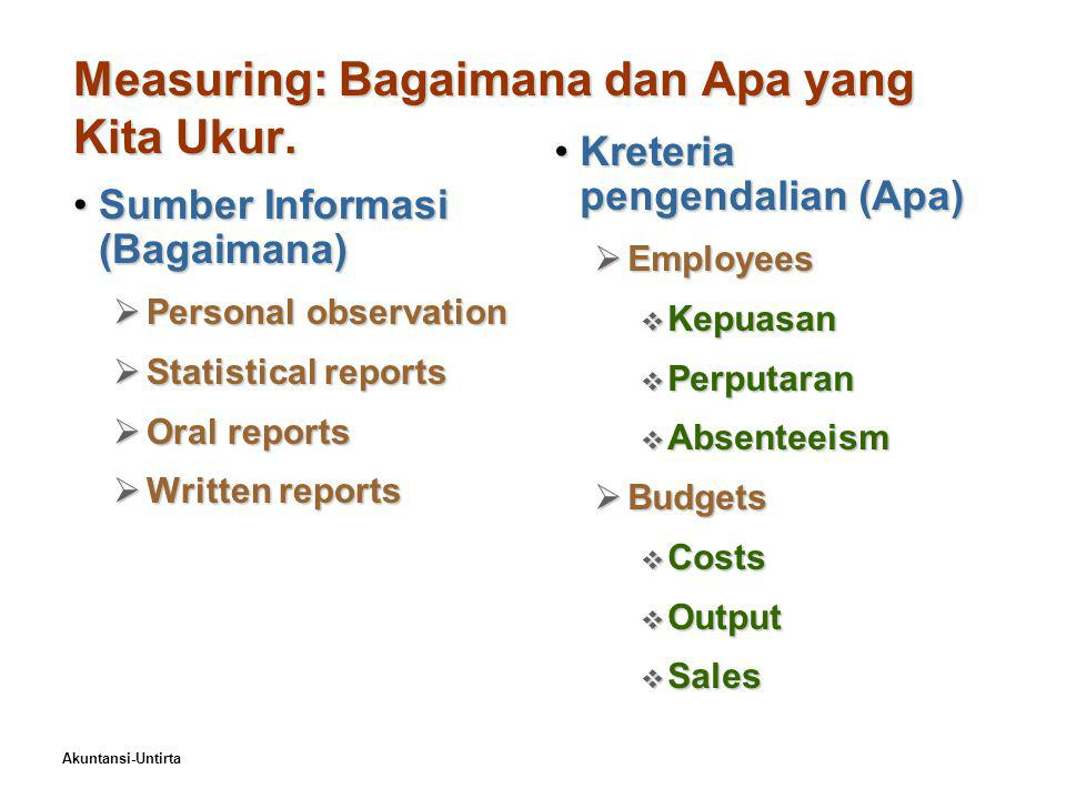 Akuntansi-Untirta Exhibit 18–4Common Sources of Information for Measuring Performance