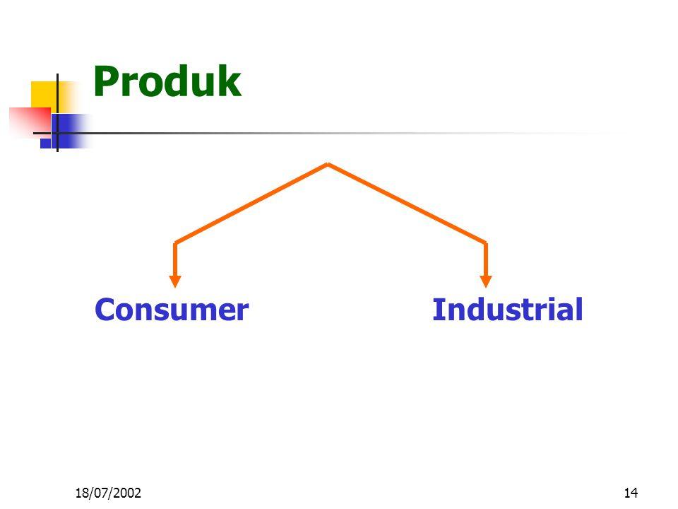 14 Produk Consumer Industrial 18/07/2002