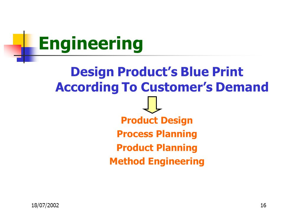 16 Engineering Design Product's Blue Print According To Customer's Demand Product Design Process Planning Product Planning Method Engineering 18/07/20